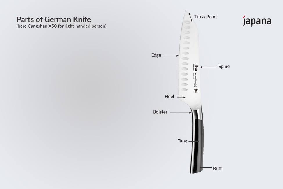 german western style knives