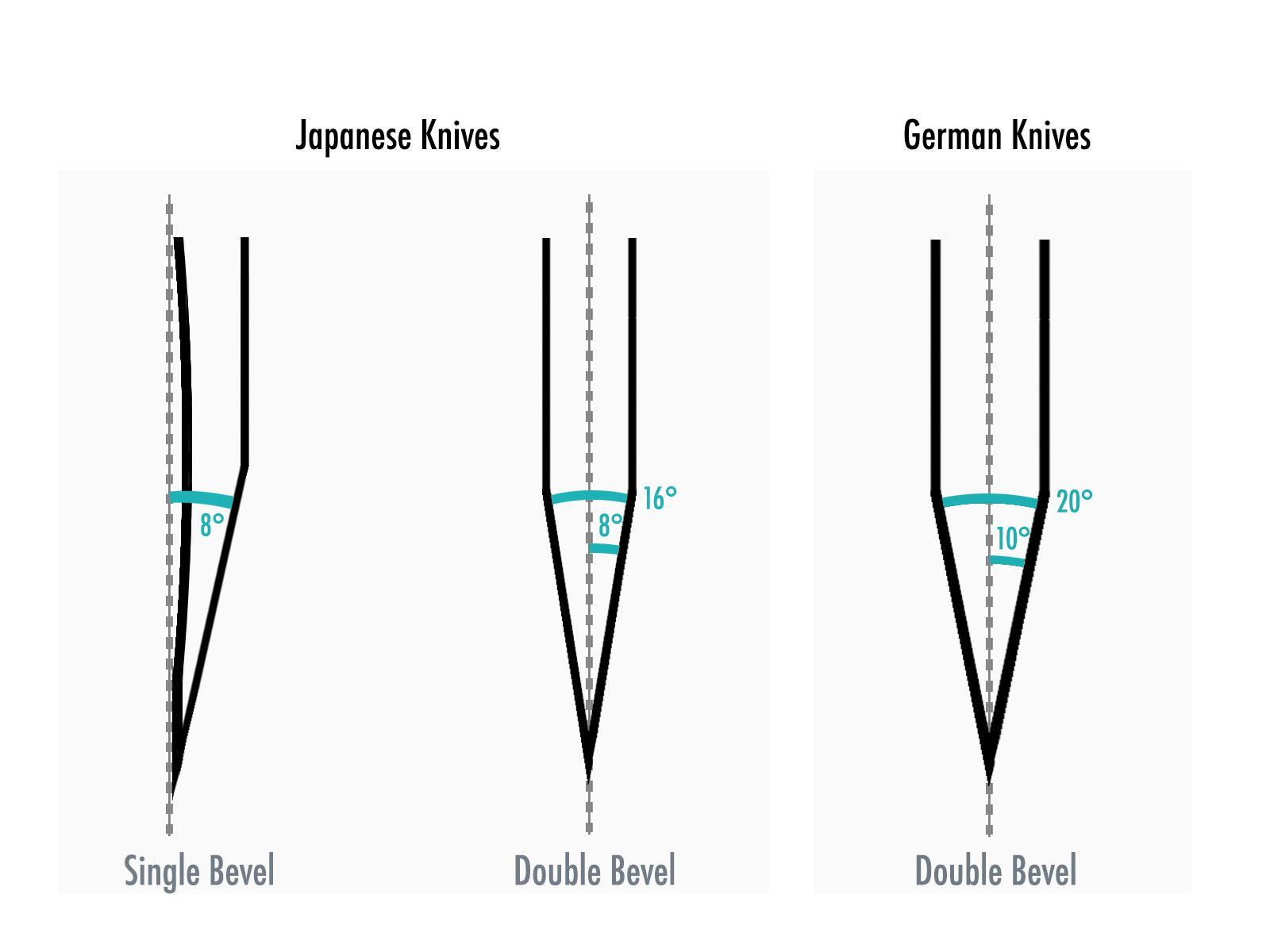 german knives vs japanese knives